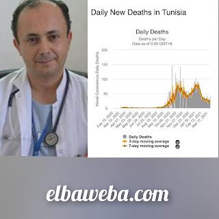 الدكتور ذاكر الاهيذب : تونس ليست بعيدة على السيناريو البرازيلي اذا لم توفق ولم تسرع في حملة التلقيح ، شبح موجة قاتلة قادم بسرعة .