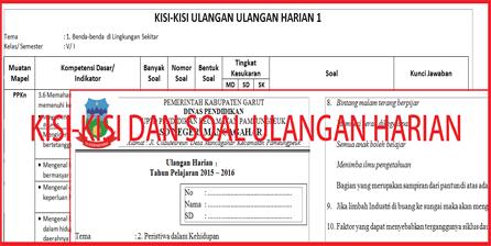 Kisi-kisi dan Soal Ulangan Harian (UH) Tema 1, 2, 3, 4, 5 Kelas 5 Kurikulum 2013