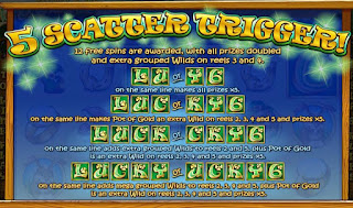 Lucky6 Slot 5 Scatter Feature Trigger