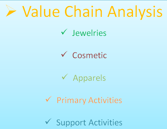 Leaning Online: The Value Chain Analysis of Jewelries, Cosmetics and