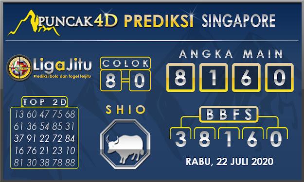 PREDIKSI TOGEL SINGAPORE PUNCAK4D 22 JULI 2020