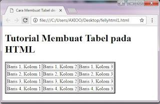 membuat tabel dengan kode html