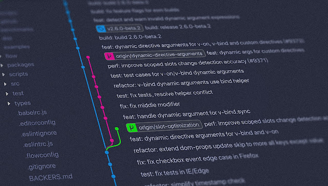 How to Use Git Clone