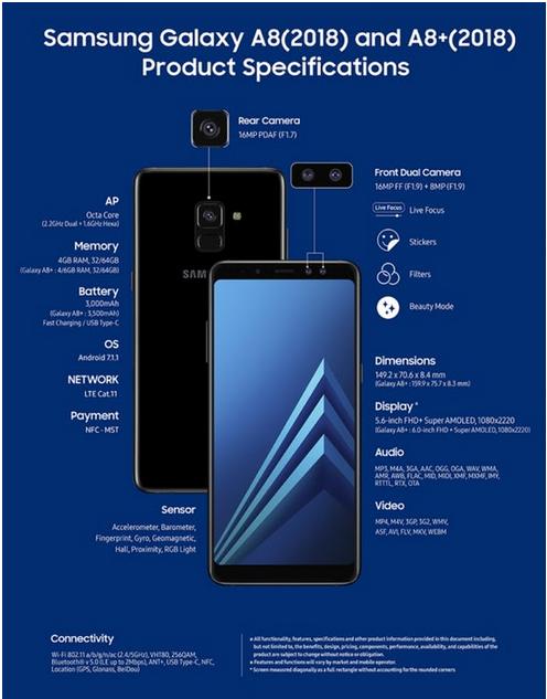 Samsung Galaxy A8 dan A8+ Sebagai Ponsel Pertama Di Tahun 2018