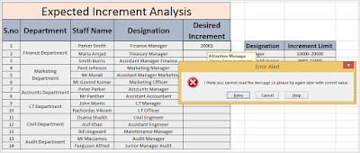 Create Error Message and Attention Message Alert in Excel By Using Data Validation