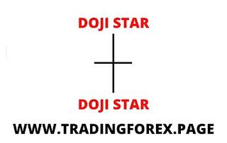 Trading dengan Doji Star
