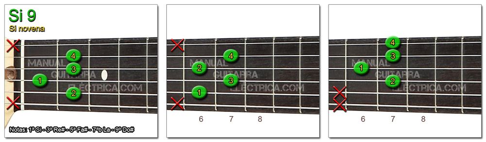 Acordes Guitarra Si Novena - B 9
