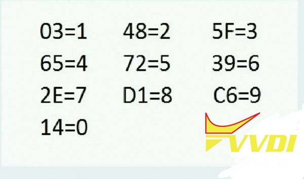 vvdi-prog-astra-h-pin-code-16