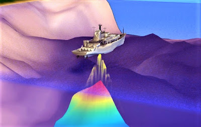 Mengukur Kedalaman Laut