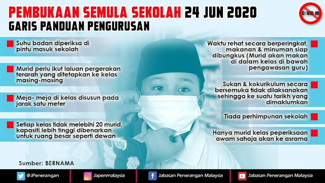 Pembukaan semual sekolah Covid-19 oleh Jabatan Penerangan Malaysia