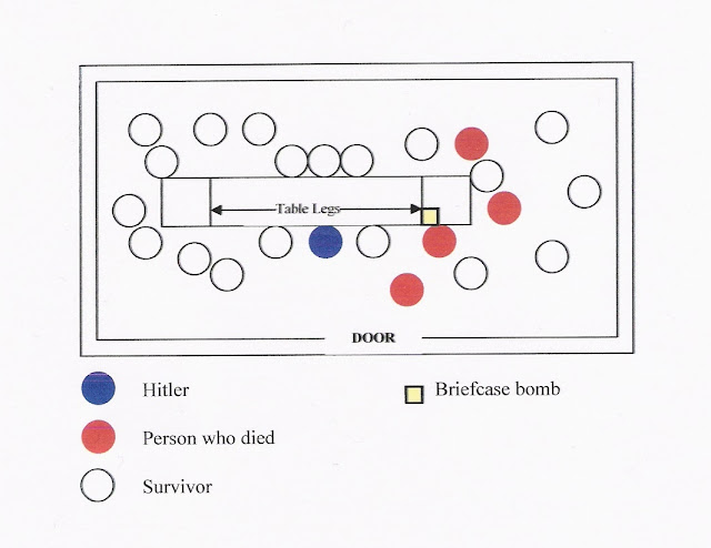 20 July 1944 Bomb plot worldwartwo.filminspector.com diagram 20 July 1944 bomb plot