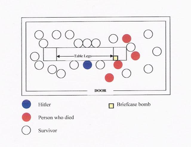 20 July 1944 Bomb plot worldwartwo.filminspector.com diagram 20 July 1944 bomb plot