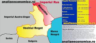 Diferențele de PIB pe locuitor între Vechiul Regat și Basarabia