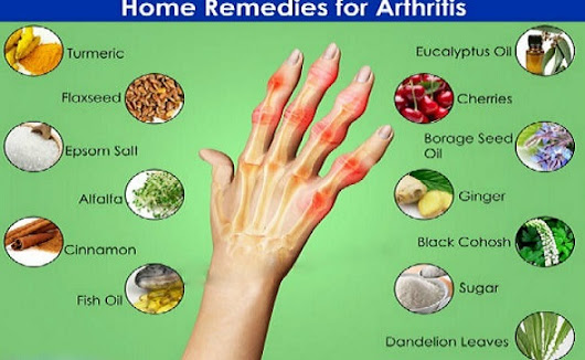 Interesting Medicine For Joint Problems, Arthritis, Osteoporosis, Rheumatism