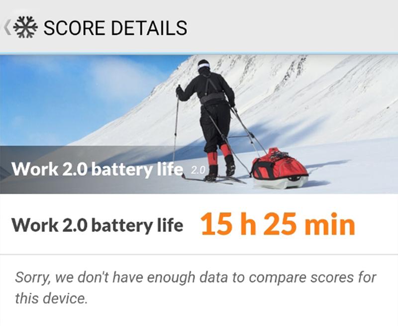 PCMark Work 2.0 battery life score