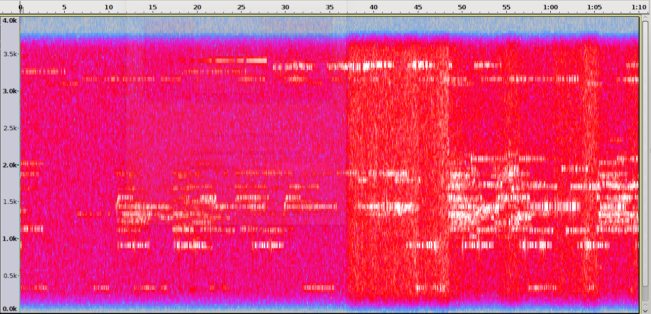 Audacity - Free download and software reviews - CNET ...