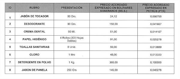 Gaceta Oficial Precios acordados en productos de higiene y aseo personal (ACTUALIZADO)