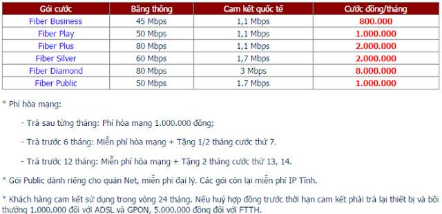 Lắp Mạng Internet FPT Phường Nghĩa Chánh 3