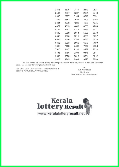 kerala lottery results 27-08-2019 Sthree Sakthi LOTTERY NO. SS-172nd-