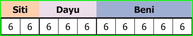 Kunci Jawaban Matematika Kelas 5 Halaman 91