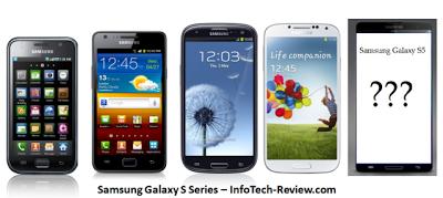 Harga Samsung Galaxy Terkini