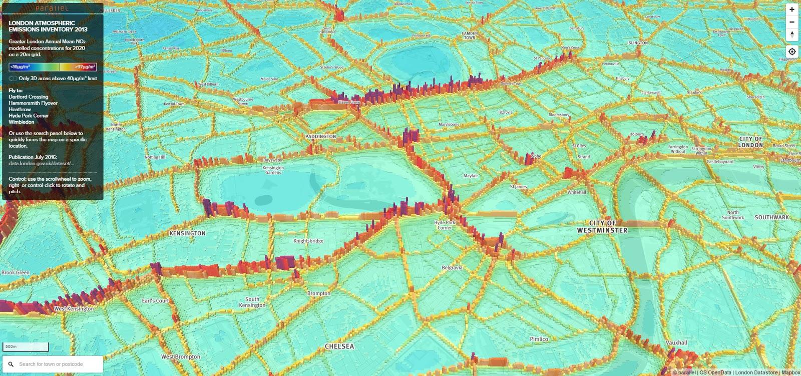 London atmospheric emissions inventory