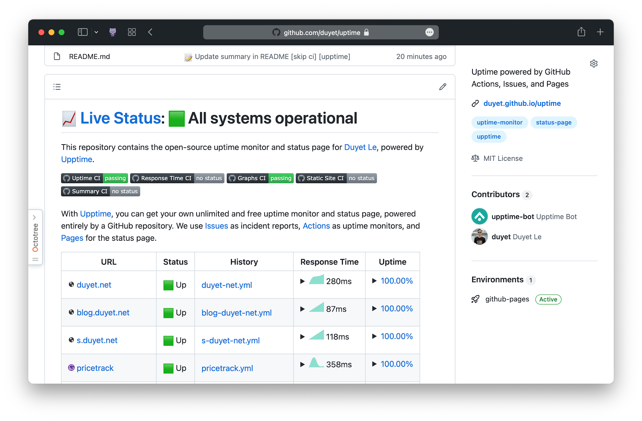 Uptime with GitHub Actions