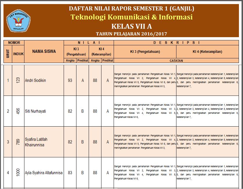 Download Rpp Kkpi Smk Kelas Xii Kumpulan Rpp Dan Silabus Smk Kelas X Xi Dan Xii Semester Share