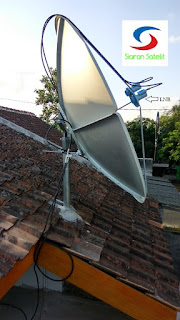 tracking satelit intelsat 19