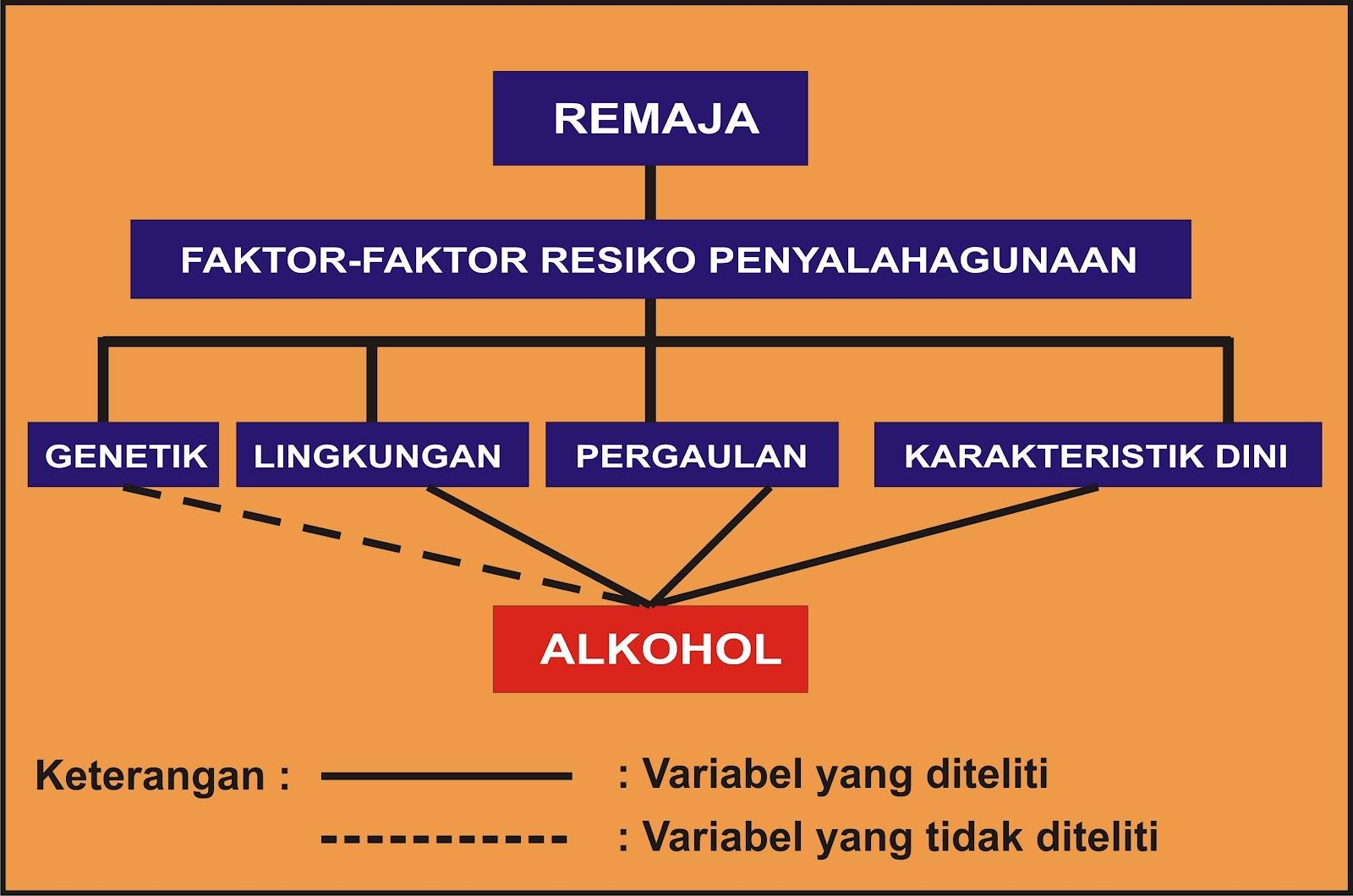 Contoh Proposal Penelitian Kelurahan Tesis Kenotariatan Kode Tp 44 I Contoh Proposal Tesis 21 Contoh Proposal Penelitian ; Faktor Faktor