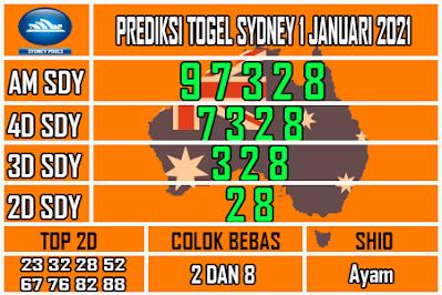 Bocoran Syair Sydney 1 Januari 2021