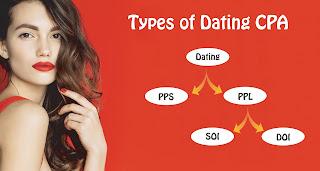 Dating aanbiedingen CPA interessante vragen om te vragen wanneer online dating