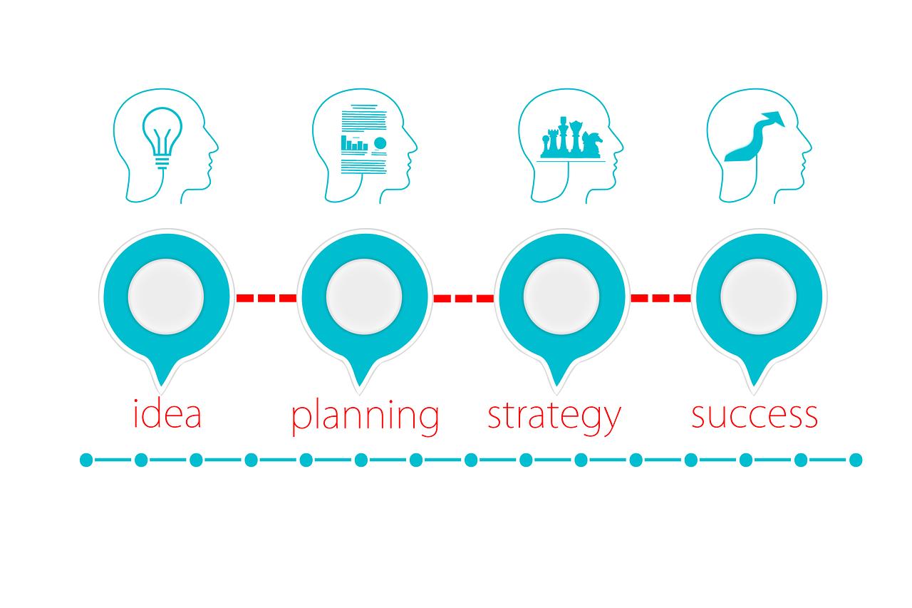 5 Ide Bisnis dan Usaha Sampingan
