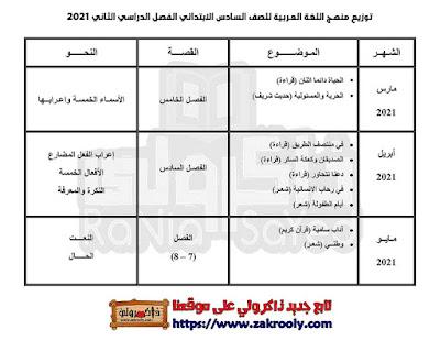 توزيع منهج اللغة العربية للصف السادس الابتدائي 2021