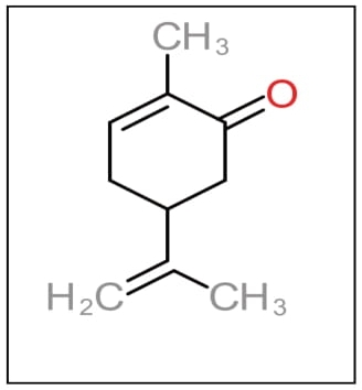 A estrutura química da carvona é mostrada a seguir. Esta substância é um monoterpeno isolado de óleos essenciais, muito utilizada como flavorizantes em alimentos