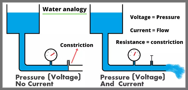 What is Resistor