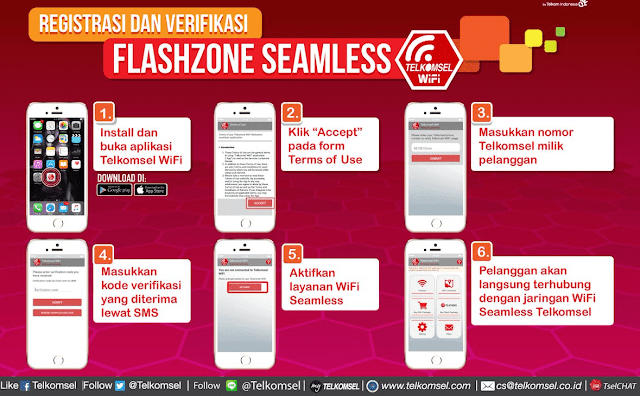 akun flashzone seamless gratis