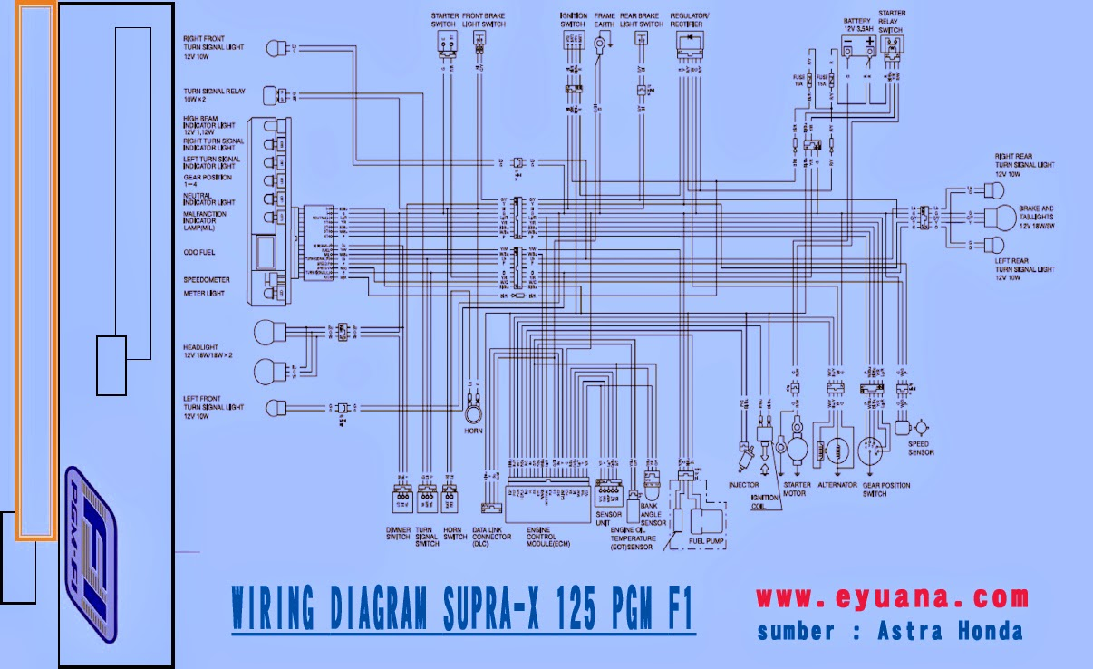 wiring diagram motor honda supra x 125 wiring diagram for you wiring diagram motor honda supra [ 1206 x 738 Pixel ]