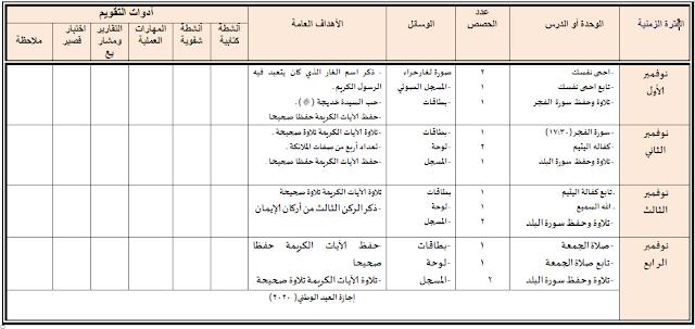 خطة مادة التربية الإسلامية للصف الثالث الأساسي المحور الثاني