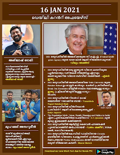 Daily Malayalam Current Affairs 16 Jan 2021