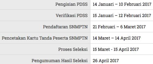 Gambar daftar Jadwal pelaksanaan SNMPTN