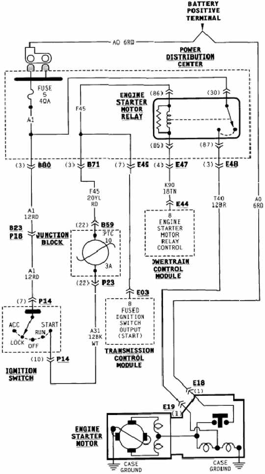 Dodge Grand Caravan 1996 Starting System Wiring Diagram