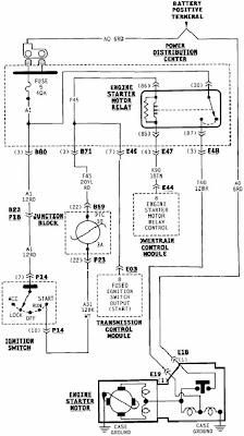 Dodge Starter Wiring - Wiring Diagram Sheet on