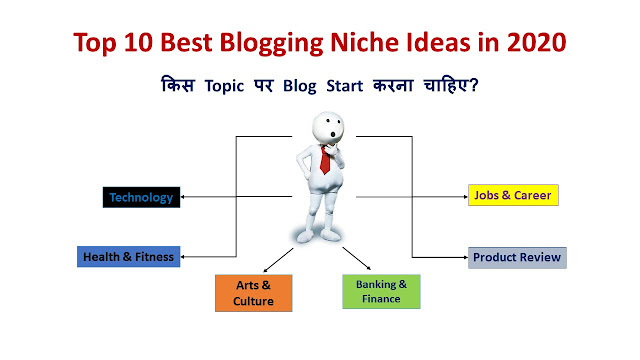 Top 10 Best Blogging Niche Ideas in 2020