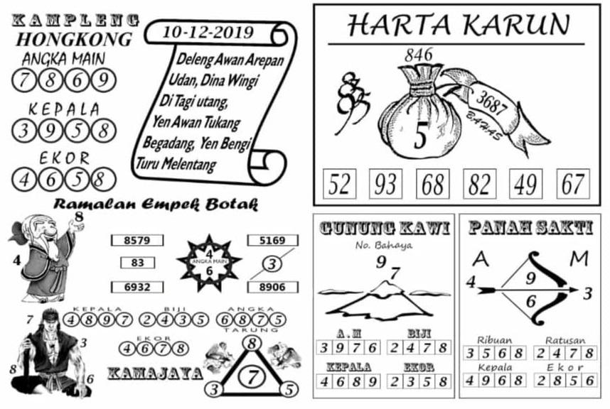 code togel harta karun 2d