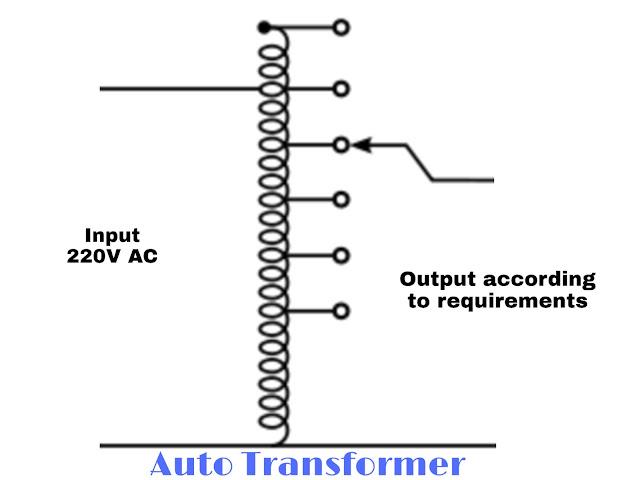 Voltage Stabilizer in Hindi, Voltage Stabilizer Working
