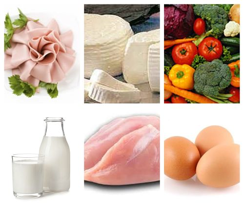 Os alimentos comprar dieta da zona