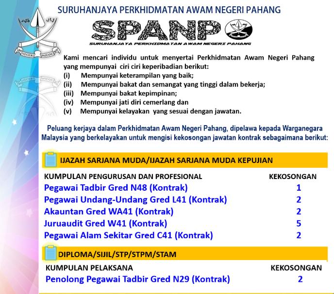 Jawatan Kosong Di Suruhanjaya Perkhidmatan Awam Negeri Pahang Spanp Appjawatan Malaysia