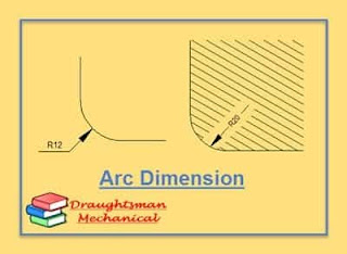 rules-for-arc-Dimension