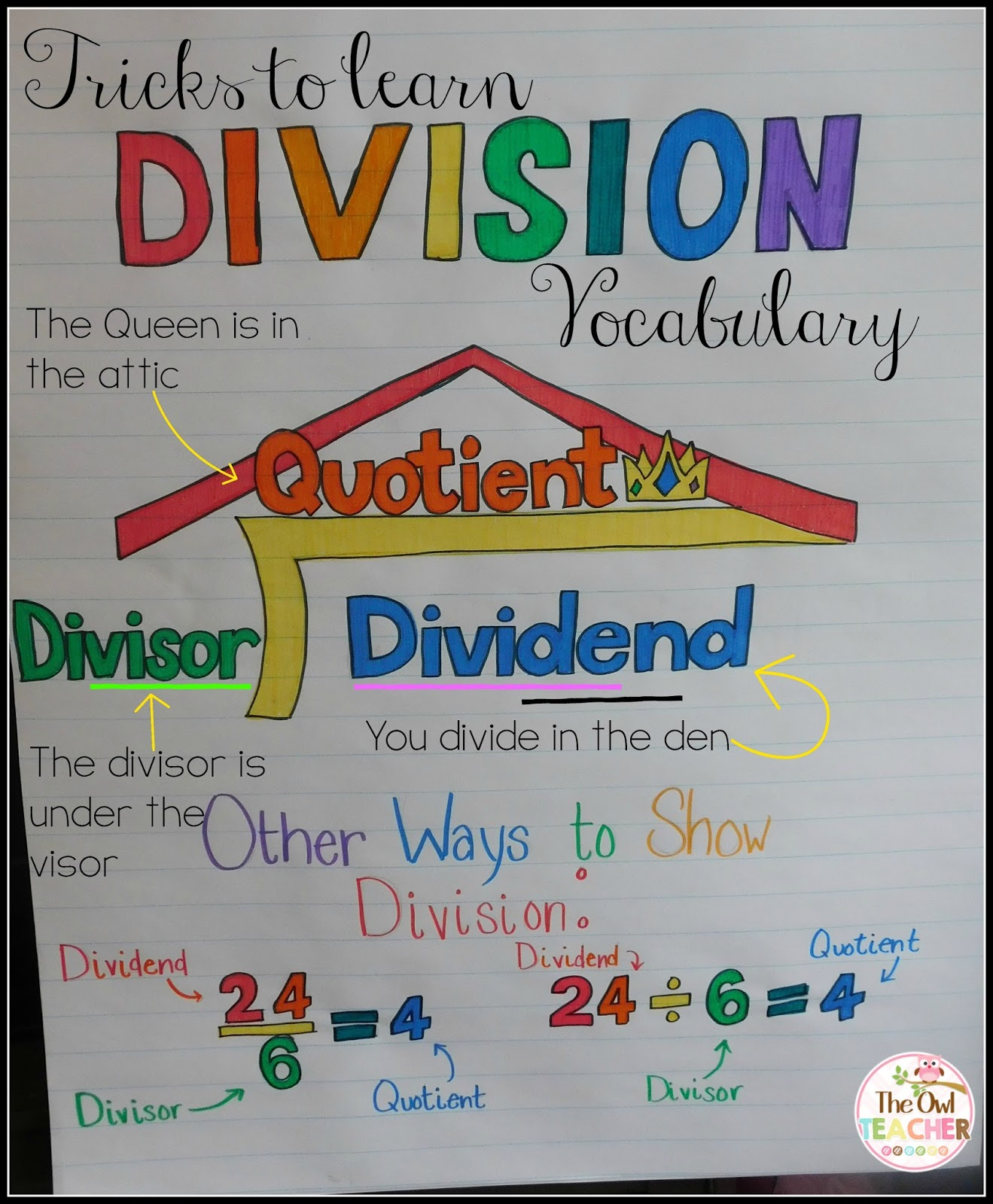 Tips To Help Your Students Learn Division Vocabulary